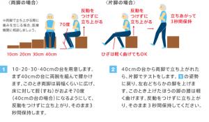 ロコモ テスト3